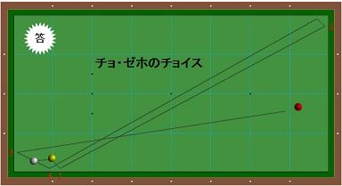 関東アマチュア3C連盟 試合・イベント