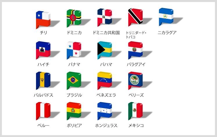 中南米国旗