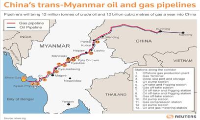 ミャンマーパイプライン