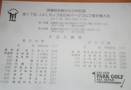 s-1_JAL2011成績