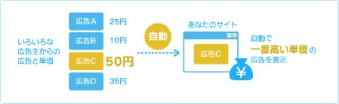 new_ninjakoukoku.jpg
