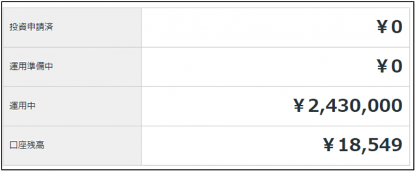 CrowdBank20141101.png