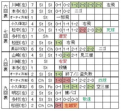 20100418DATA5.jpg
