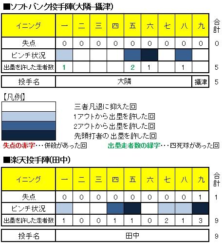 20100418DATA7.jpg
