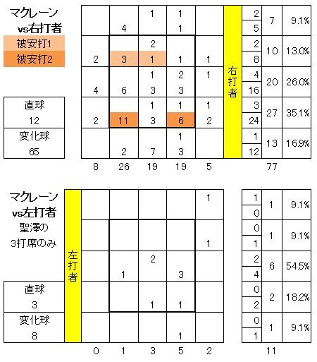 20120426DATA6.jpg