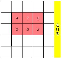 20120430DATA7.jpg