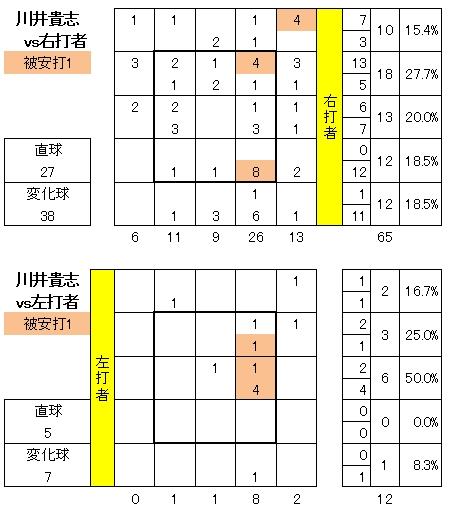 20120502DATA6.jpg