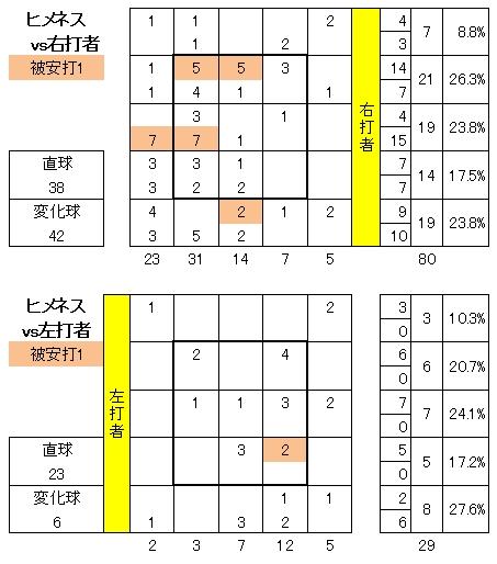 20120504DATA3.jpg