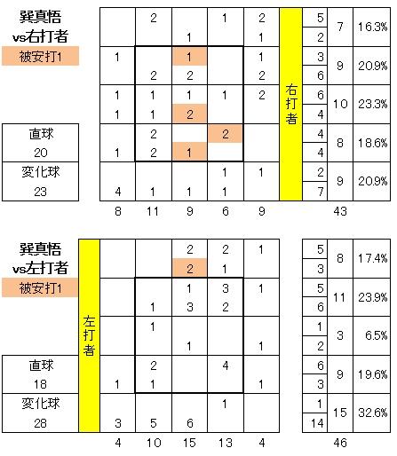 20120504DATA5.jpg