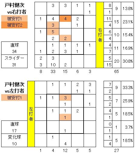 20120505DATA5.jpg