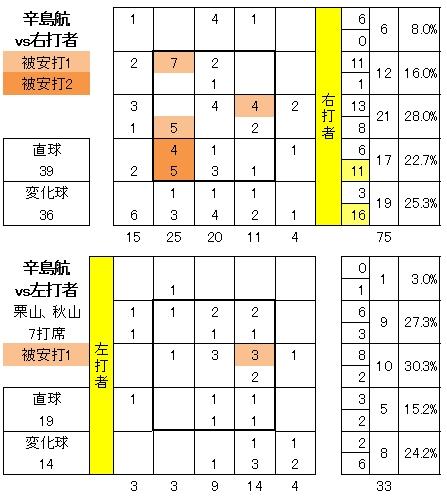 20120508DATA12.jpg