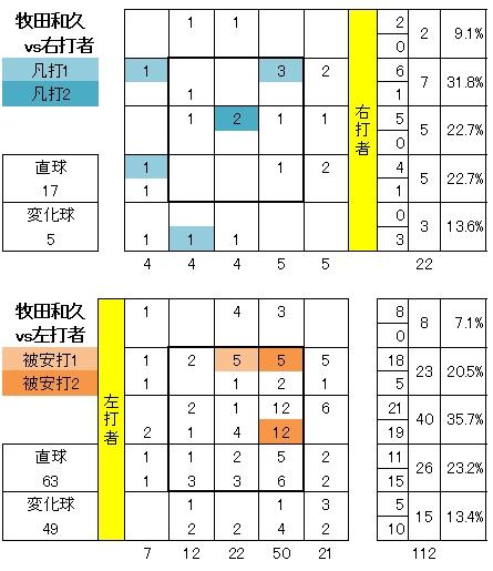 20120508DATA14.jpg