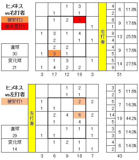 20120510DATA3.jpg