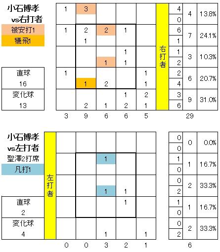 20120510DATA5.jpg