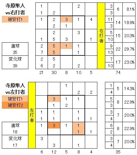 20120511DATA5.jpg