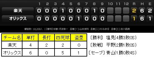 20120512DATA2.jpg