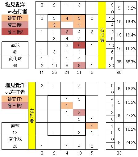 20120512DATA3.jpg