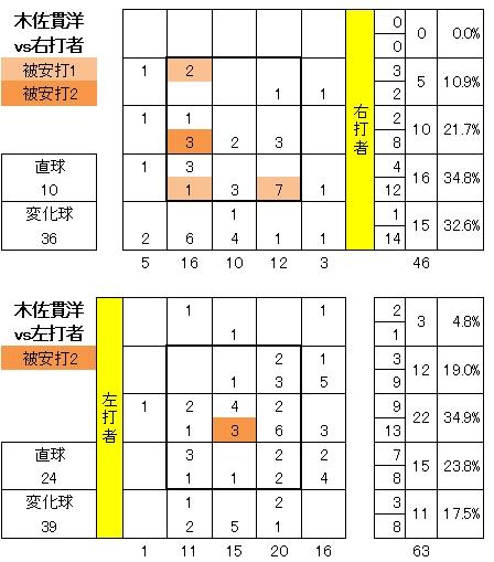 20120513DATA5.jpg