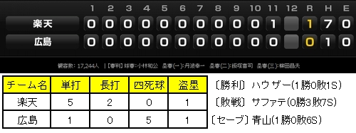 20120516DATA2.jpg
