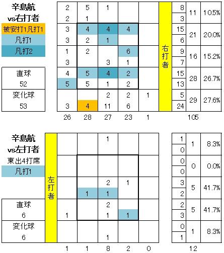 20120516DATA4.jpg