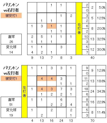 20120516DATA6.jpg