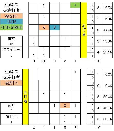 20120517DATA9.jpg