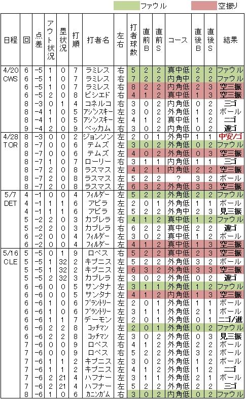 20120520DATA4.jpg