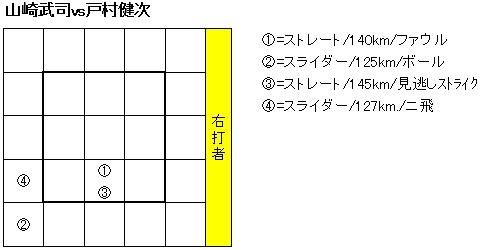 20120522DATA2.jpg