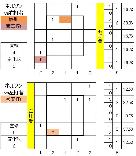 20120522DATA5.jpg