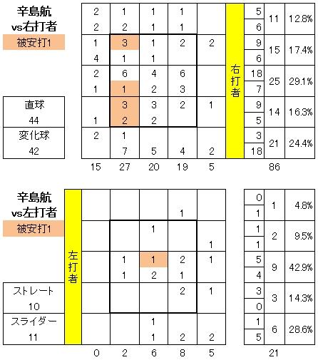 20120523DATA3.jpg