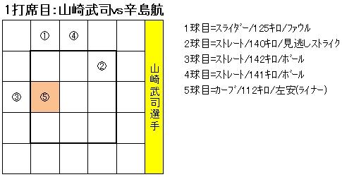 20120523DATA7.jpg