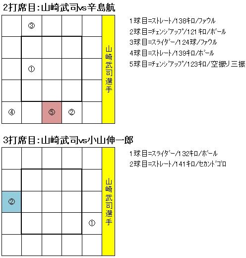 20120523DATA8.jpg