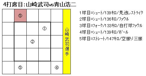 20120523DATA9.jpg
