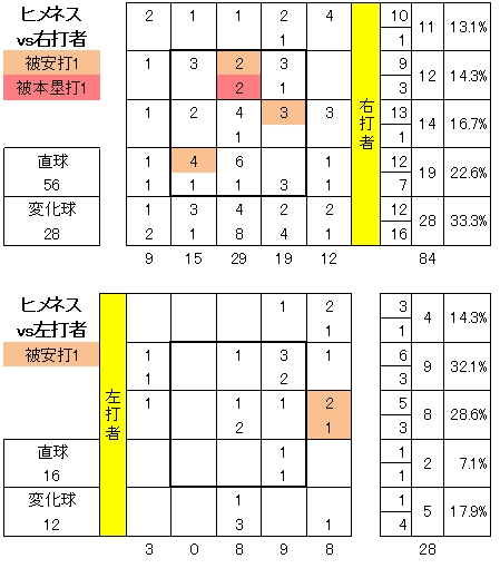 20120524DATA3.jpg