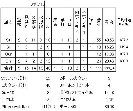 20120524DATA6.jpg