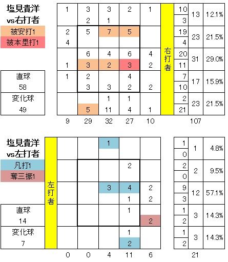 20120526DATA3.jpg