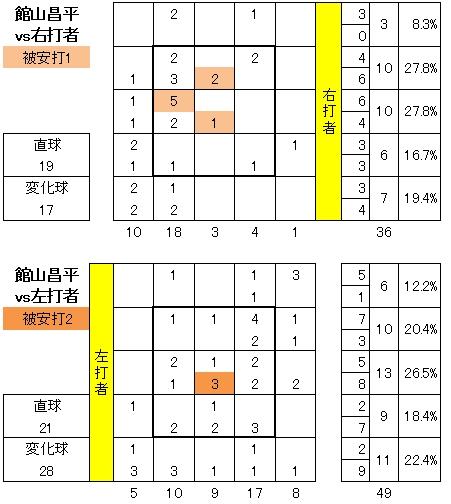 20120527DATA8.jpg