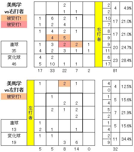 20120528DATA3.jpg