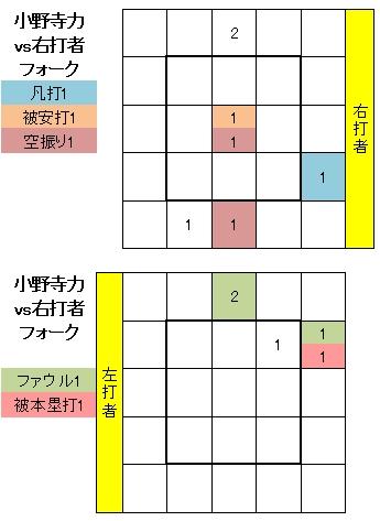 20120528DATA7.jpg