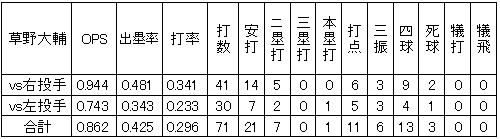20120529草野大輔