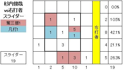 20120530DATA2.jpg