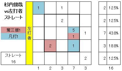 20120530DATA4.jpg