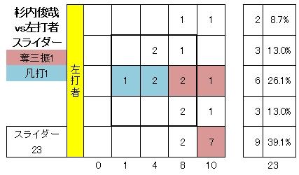 20120530DATA5.jpg