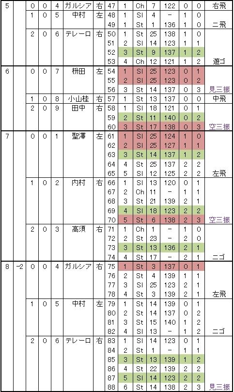 20120530DATA8.jpg