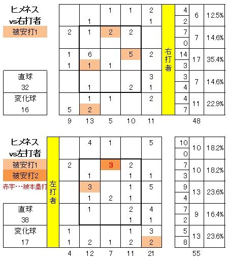 20120531DATA9.jpg