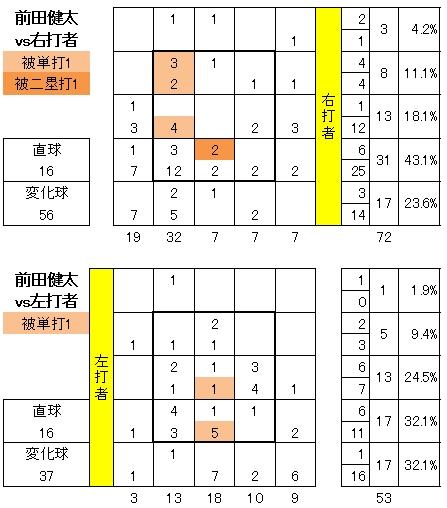 20120602DATA5.jpg