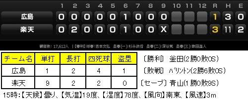 20120603DATA1.jpg