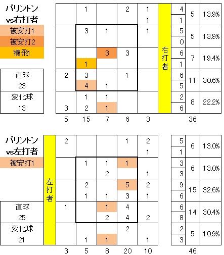 20120603DATA5.jpg
