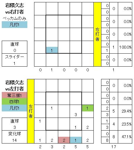 20120604DATA2.jpg