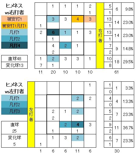 20120608DATA3.jpg